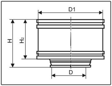 дефлектор вентиляционный спецификации